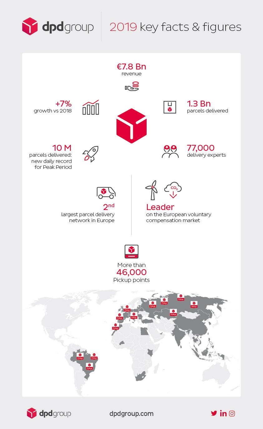 Infographics-results-2019-final-EN