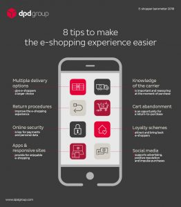 tips e-shopping