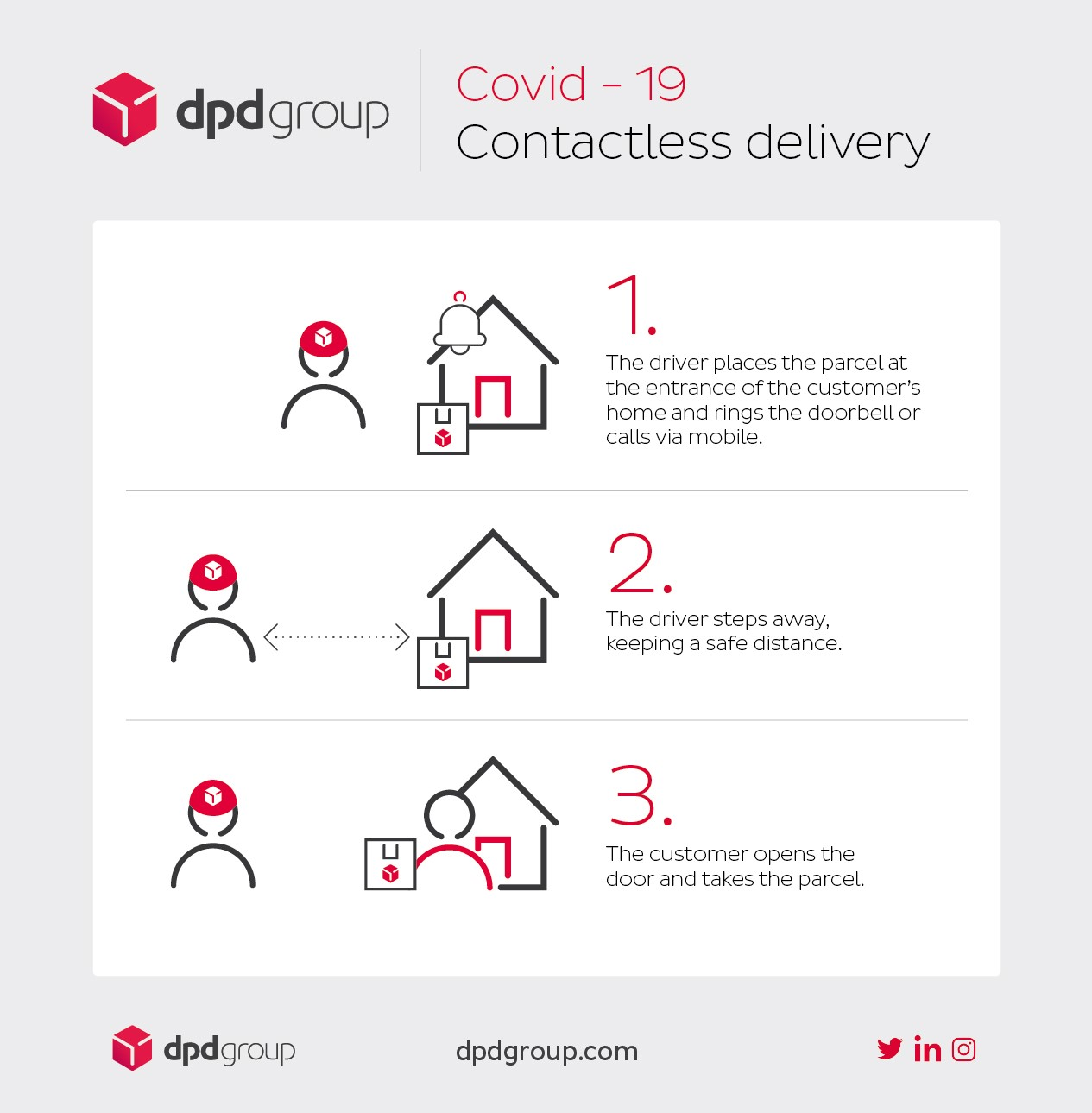 Contactless_delivery_infographics_EN