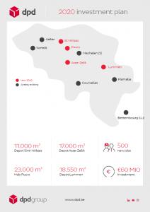 plan-Investissement-infographie