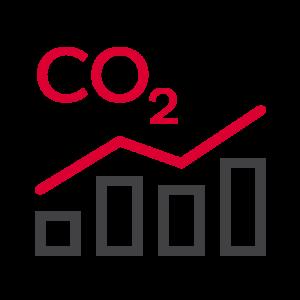 DPD CO2