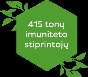 imuniteto stiprintojai