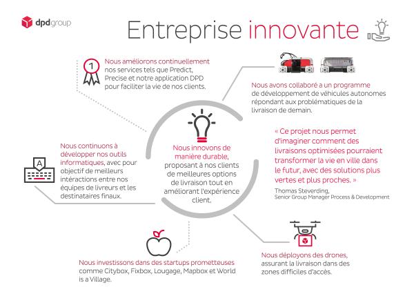 Entreprise innovante
